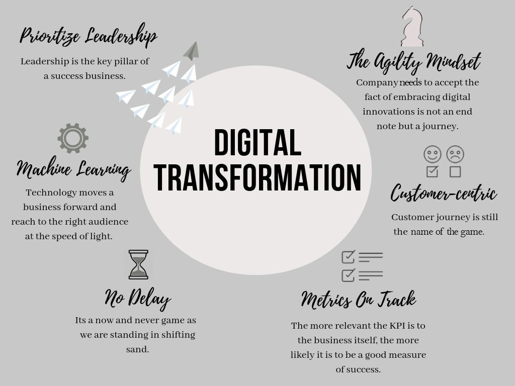 Ways for small business to thrive in industry 4.0 digital transformation