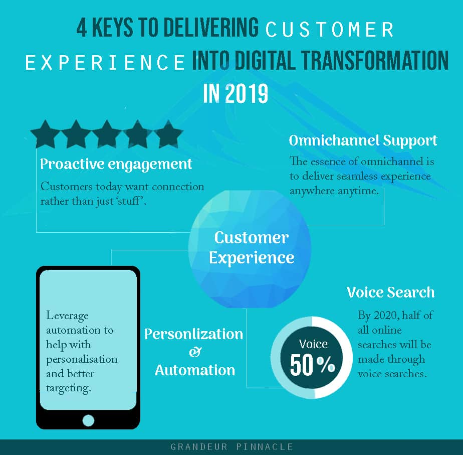 keys to delivering exceptional customer experience
